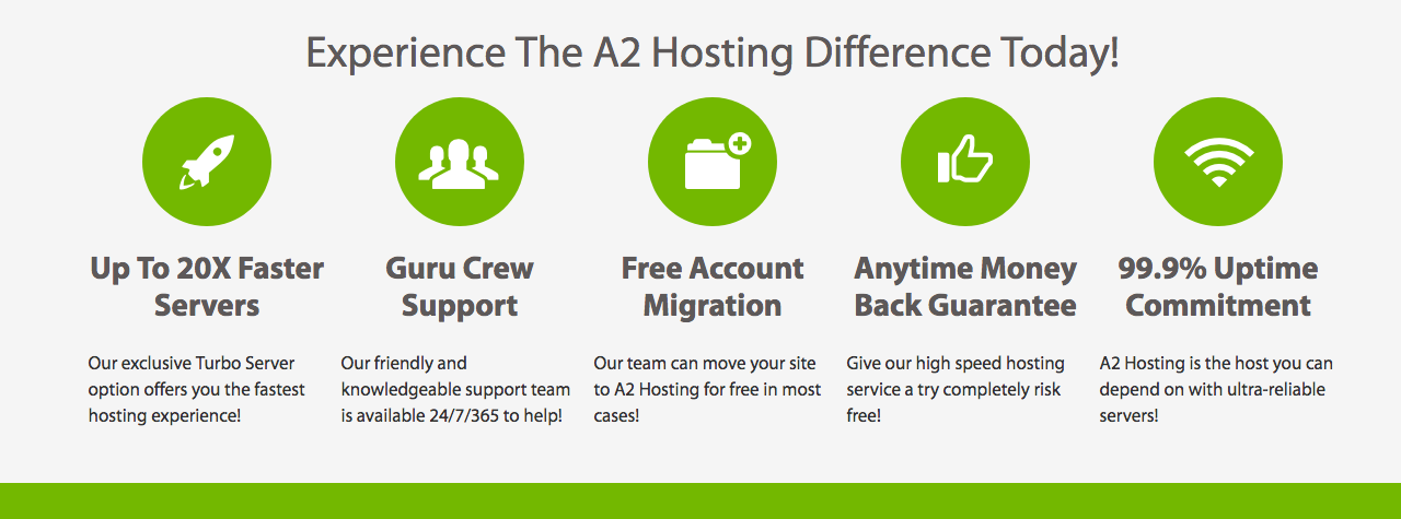 A2 Hosting Pros