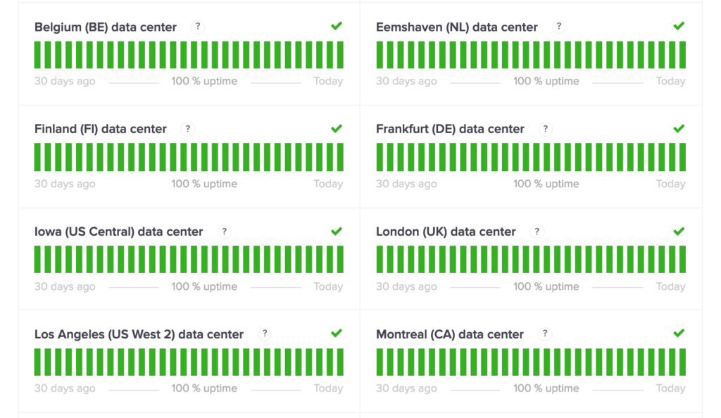 Kinsta performance and server uptime